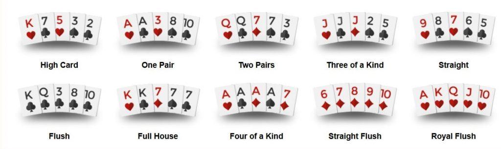 آموزش بازی پوکر هولدم به صورت حرفه ای